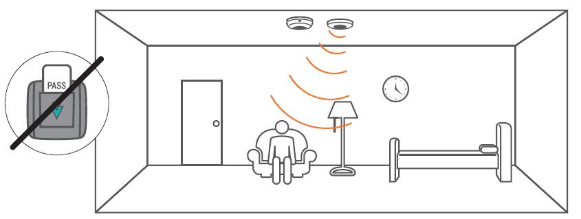 سیستم روشنایی هوشمند