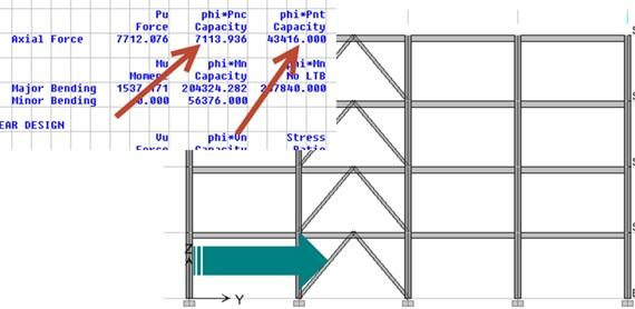 شکل 7 تعیین مقاومت طبقه ناشی از مقاومت مهاربندها و در محیط ETABS.