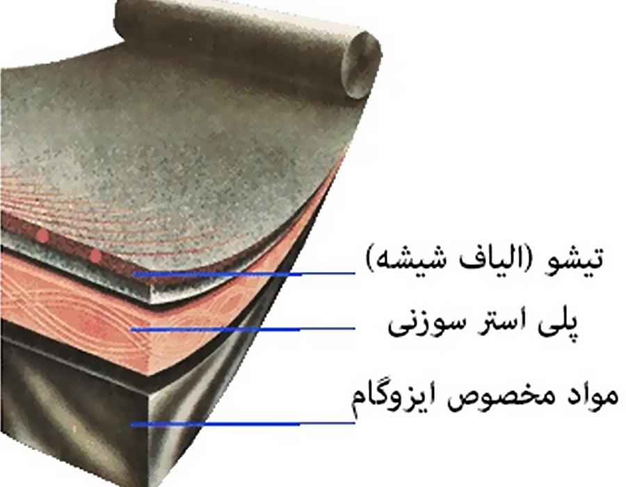 در معماری سنتی ایران به جای قیراندودکردن چگونه از نفوذ اب به داخل سازه ها جلوگیری می کردند