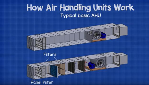 هواساز، air handling