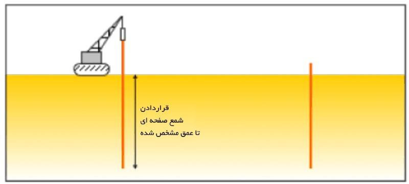 مرحله اول اجرای پشت بندهای افقی و مایل
